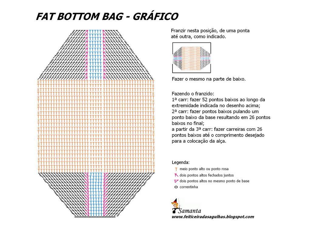 Free Crochet Patterns Fat Bottom Bag : So you want to make Samantas fat bag? - Crochetbug