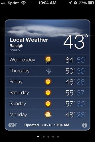 Raleigh North Carolina weather